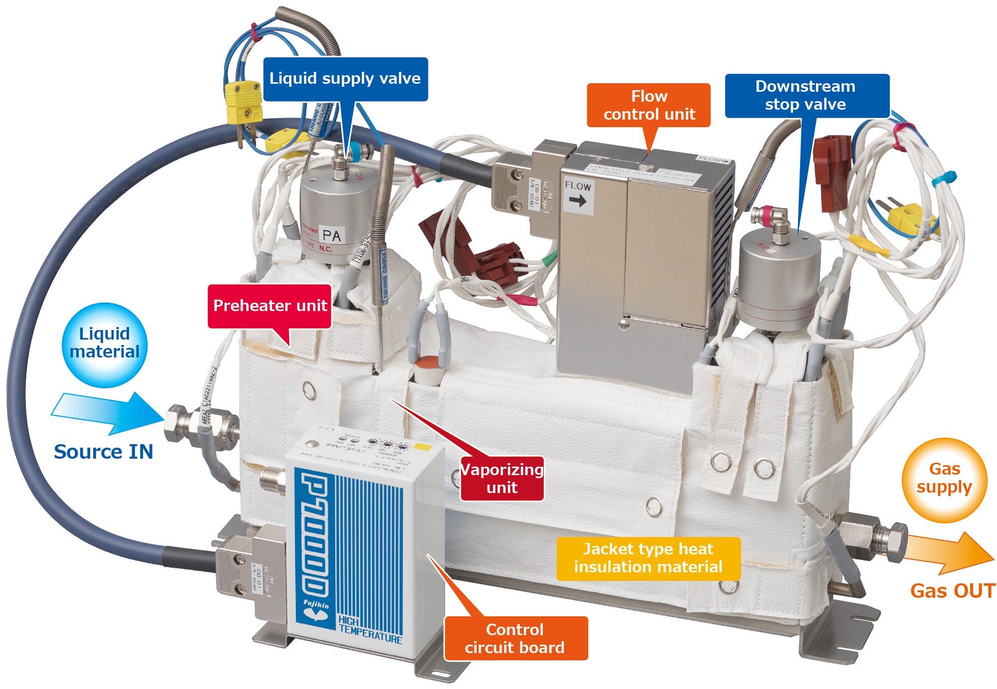 Furnace Gas Valve Wiring Diagram Moreover Moreover Free Download