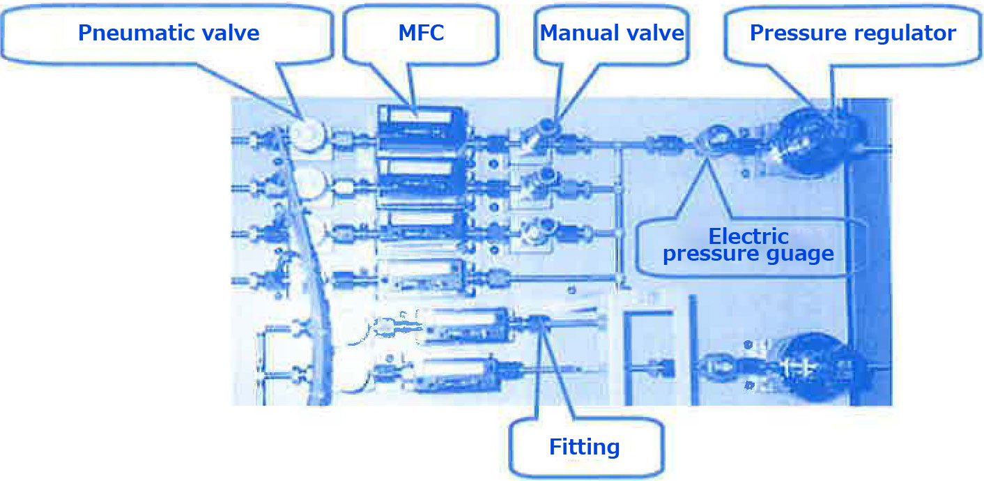 Stable Integrated Ultra Pure Gas Supply System For Semiconductor Schematic Diagram2 Channels Same As Below Diagram 2 Conventional Equipped With Mfc